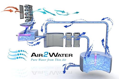 air2water-graphic-diagram